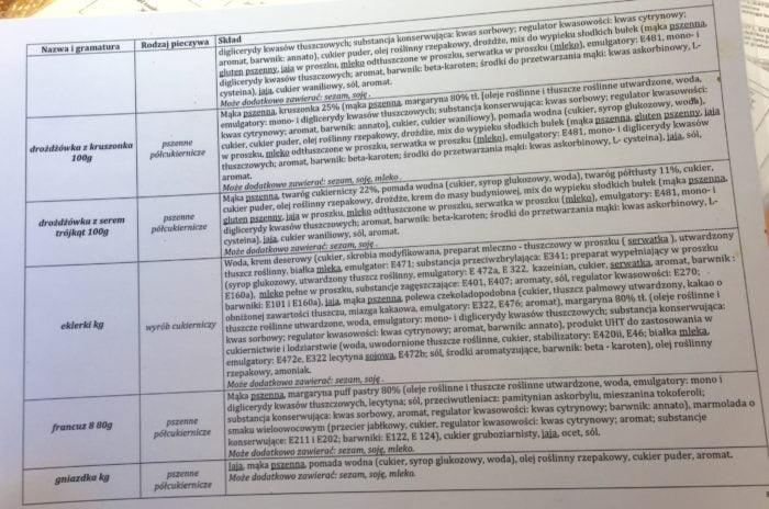 doktorania.pl